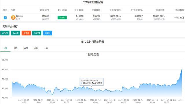 BTC家园网:24小时内暴仓资产超35亿人民币