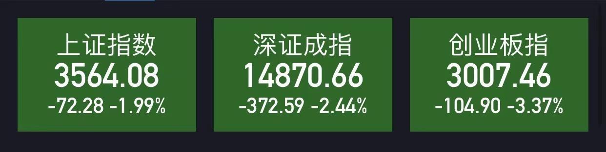 """""""股王""""贵州茅台集团跌穿2300、2200元两大整数金额大关"""