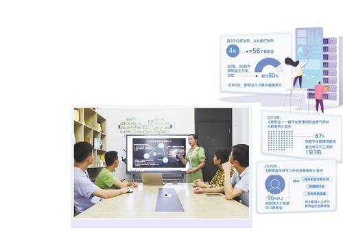 网络营销工程师,新职业魅力有多大——数字化管理师从业人员状况调查