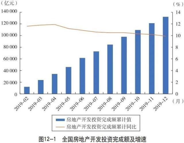 房地产信托投资基金,中国信托业协会:一文读懂房地产信托未来的风险和机遇