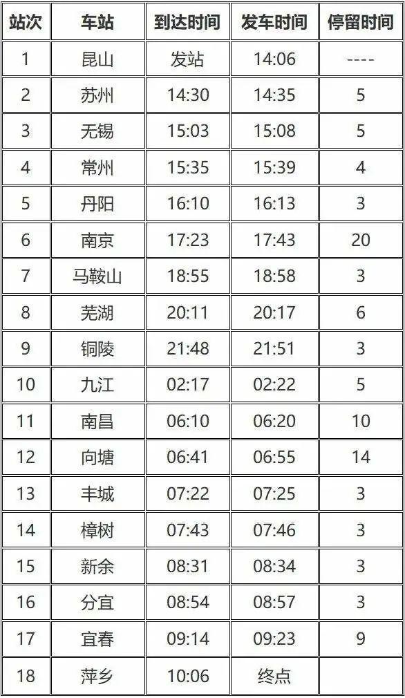 警惕!江西本土无症状感染者,曾与确诊患者同乘火车 全球新闻风头榜 第2张