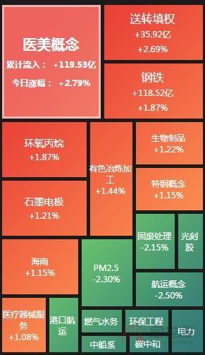 创业板股票暴跌资产逃跑显著!邻近收盘,上位股大量股票急跌暴跌