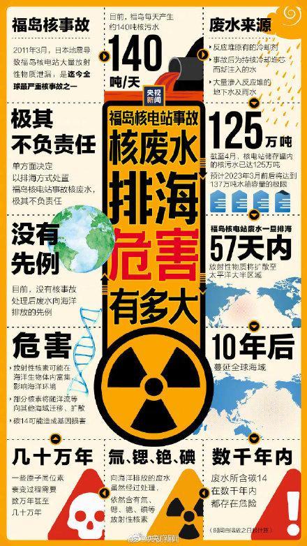 一图看懂日本核废水排海危害 全球新闻风头榜 第1张
