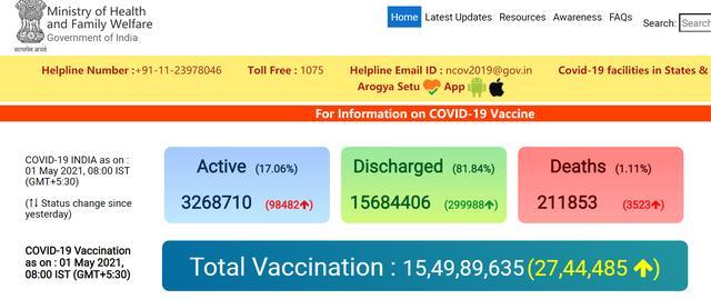 刷新纪录!印度单日新增确诊超40万例,累计确诊超1916万例 全球新闻风头榜 第1张