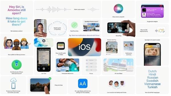 苹果正式发布iOS 15:不强制iOS 14用户升级 网友:iOS 15变化幅度不大 全球新闻风头榜 第1张