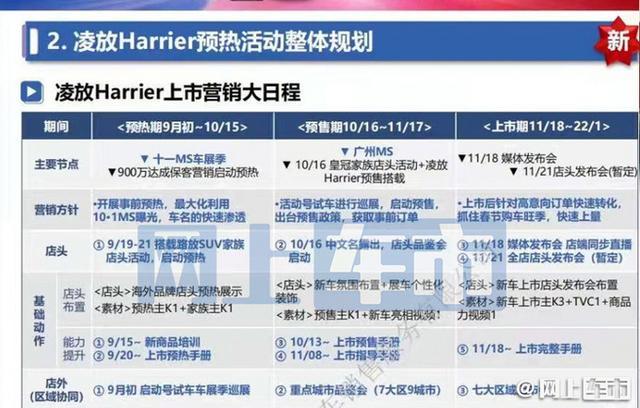 丰田凌放抢先曝光!11月18日开卖,比RAV4精致些,预计20万起售 全球新闻风头榜 第2张
