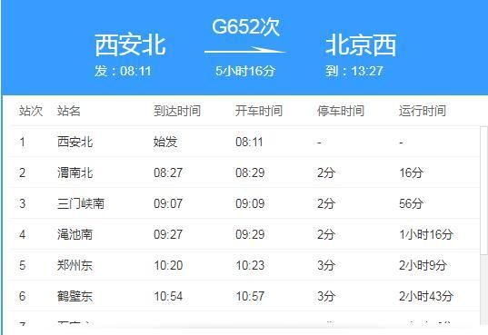 河南淇县通报1名密接者活动轨迹,曾乘坐G652次列车,该车终点为北京西站
