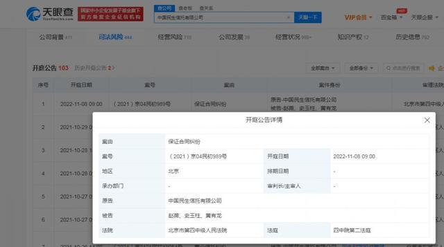 快讯!赵薇夫妇及史玉柱遭民生信托起诉 全球新闻风头榜 第1张