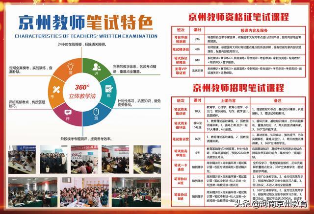 中国教育考试网报名,2020年国家教师资格考试报名时间