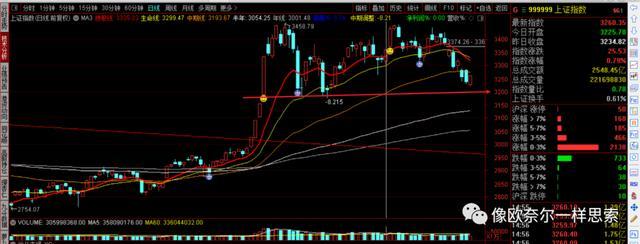 蓝思科技股票,指数下跌中的强势股才是未来大牛股(7只):比亚迪、蓝思科技