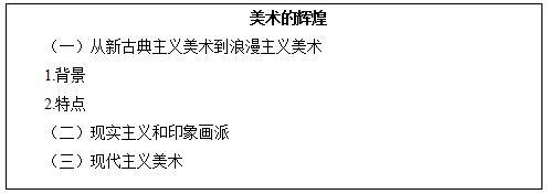 2020贵州教师招聘面试技巧:《美术的辉煌》说课稿