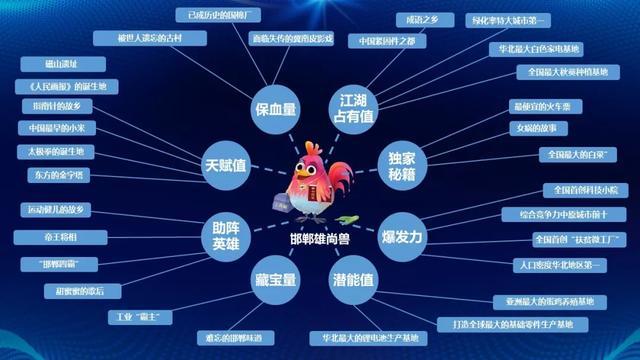 中国成语大会,邯郸雄尚兽:只要你爱说成语,我们就是好朋友!丨Mr.Data