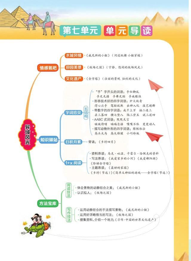 五年级语文下册,第七单元课文点拨+全文解析