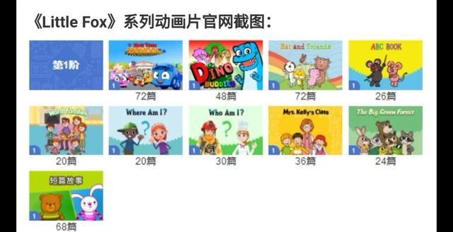 二年级女儿的英语学习之路(下)关于视频