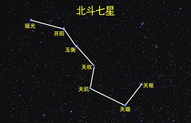 北斗七星图片,北斗七星有多大?离地球有多远?