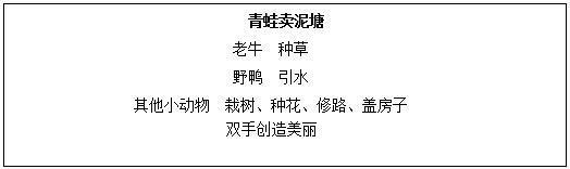 小学语文评课稿,2020河北教师招聘面试备考:小学语文《青蛙卖泥塘》说课稿