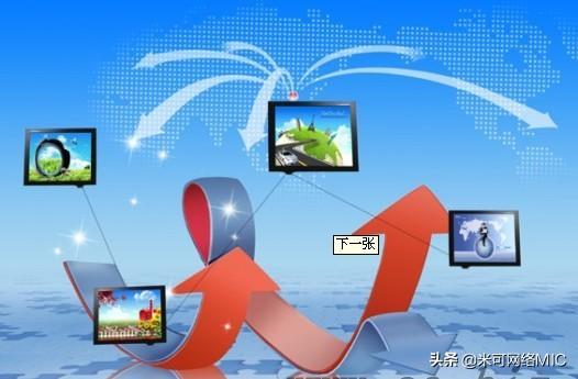 东莞网络营销,广东米可:东莞网络营销推广优化快速提名怎么做?