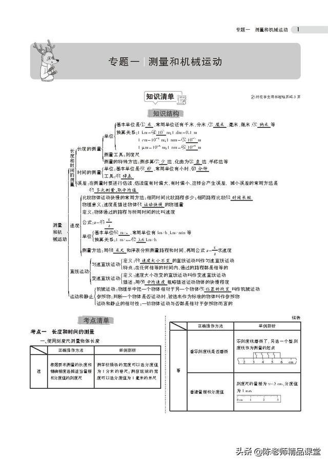 124页pdf|考英语总复习专题知识要点
