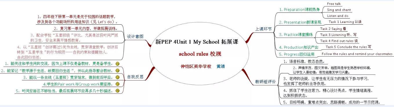 任务型教学与生活化英语的有机结合  PEP 4 Unit 1的教学反思