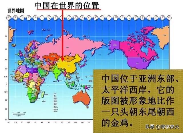 中国地理知识点图解