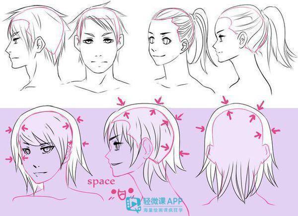 如何画漫画,小白不会画漫画头发?快速学会漫画头发技巧