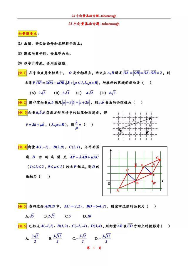 高中数学这23道向量例题,是历年常考的典型题,老师说了,要掌握