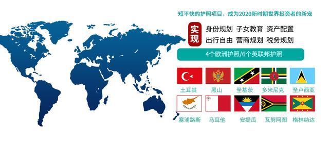移民投资移民,一张图,轻松拿走10个国家投资入籍拿护照费用对比! 可收藏