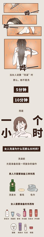 漫画女生图片,女人洗澡有多不容易,看完请珍惜,这才是女人!(漫画)