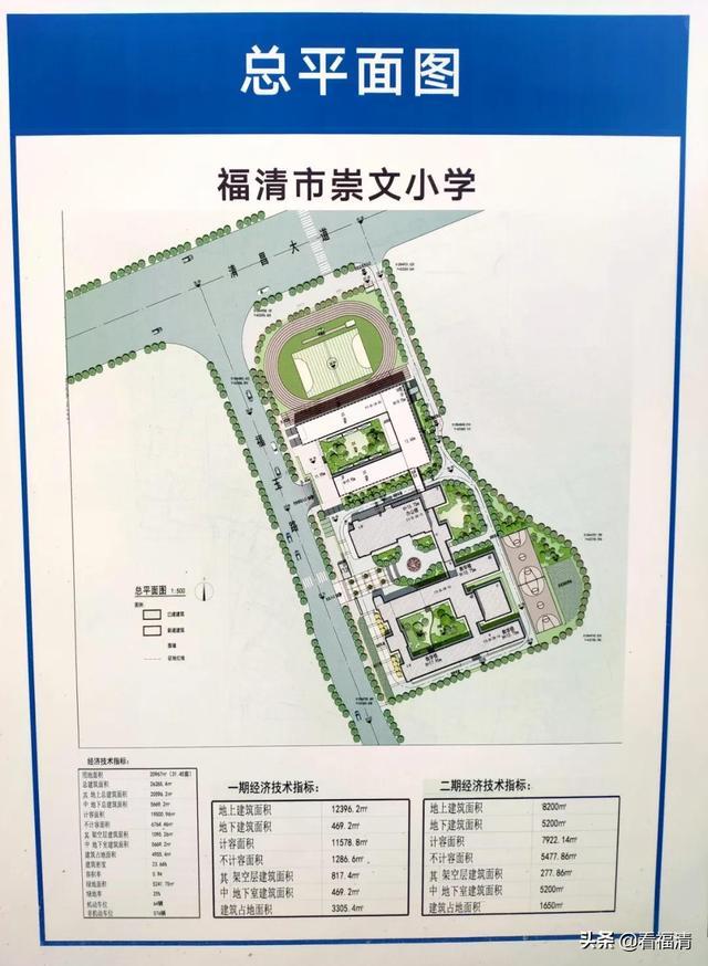 崇文小学,福清这所学校正扩建二期,新增1260个学位