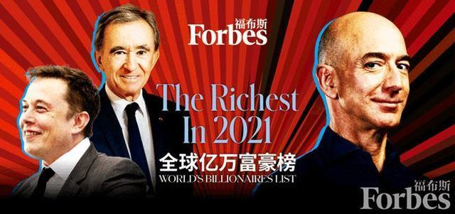 这种富商关键集中化在什么大城市?福布斯榜单一样得出回答