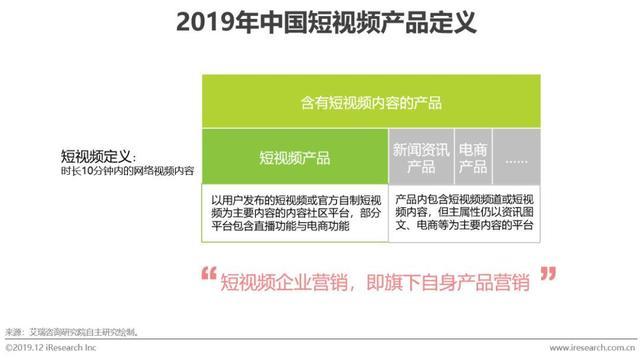 营销策略研究,2019年中国短视频企业营销策略研究报告