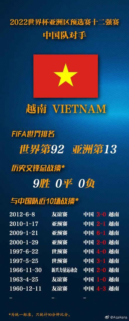 """范志毅在越南火了?官媒引用""""不要脸言论"""":输越南是成功的预言 全球新闻风头榜 第2张"""