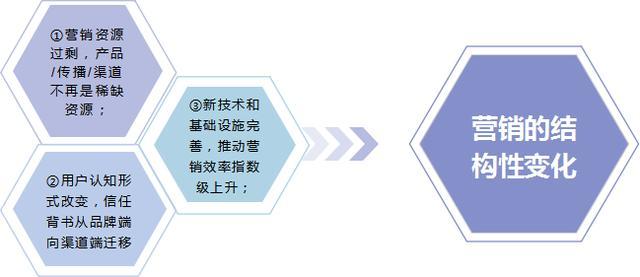 策划营销公司,2020年度中国营销传播策划公司50强排行榜出炉