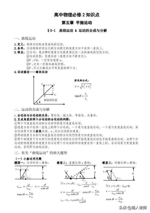 新课标高中物理:高中物理必修2知识点清单