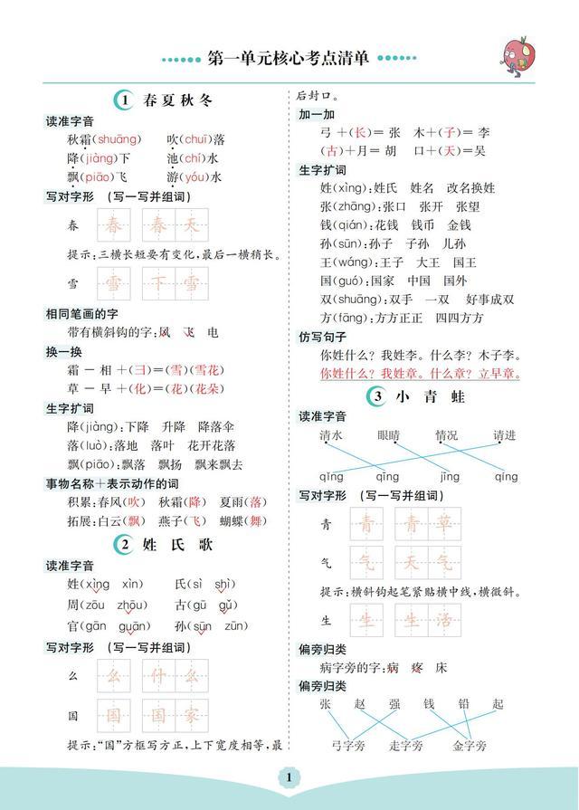小学一年级语文下册:知识点汇总,期末复习必备,快给孩子打印