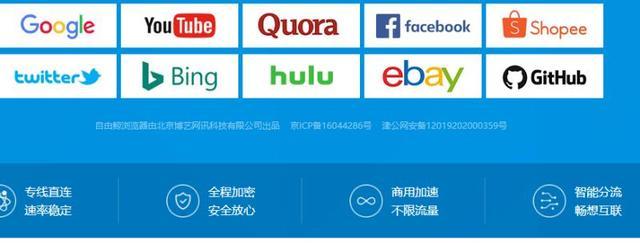 网页加速器,一款全球加速,四海纵行的浏览器,有需要的下载使用。