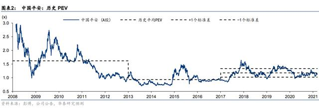 投资,投资就是要做简单的事:80元以下买入中国平安、60元的格力