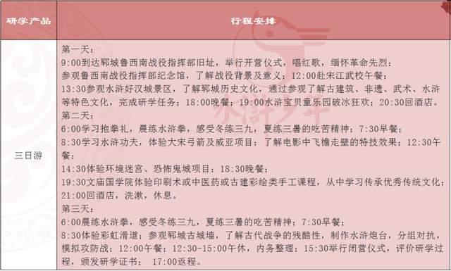 """""""研学齐鲁, 探秘水浒""""新时代小好汉研学夏令营火爆开启!(图84)"""