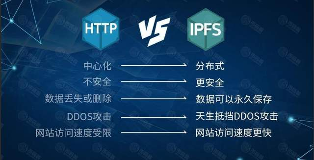ipfs的矿机值得投资吗?ipfs的未来价值多少钱?