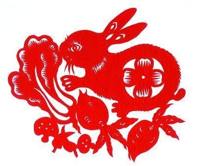 包含2018年的生肖兔运程的词条-第7张图片-天下生肖网