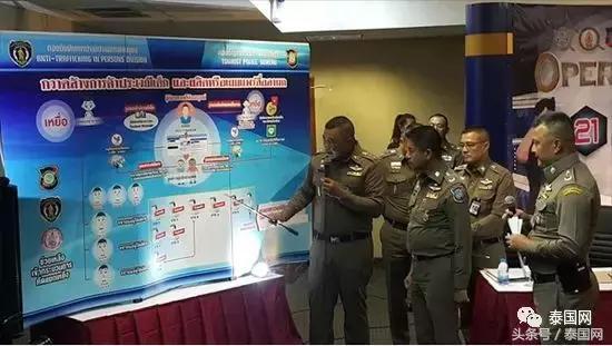 嫖宿:泰国警方破未成年男童卖淫案,嫖宿者有明星、大学老师、公务员