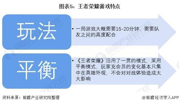 走业深度!2021年中国游戏走业市场现状及发展前景分析