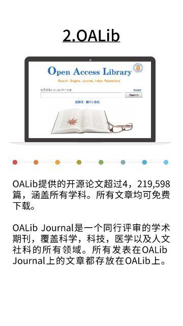 学长收藏的7个文献检索网站,资料丰富易查找,写论文规范质量高