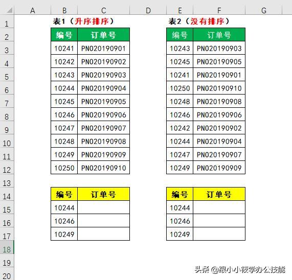 up值:LOOKUP公式中1和0的含义,我用1500字给大家讲明白了