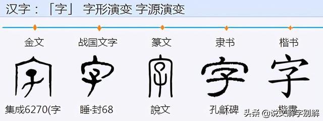 """发刊辞 说文解字:""""文""""和""""字""""是一回事吗?"""