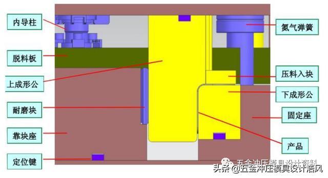 专门实用的五金不息模具,成型折曲设计标准