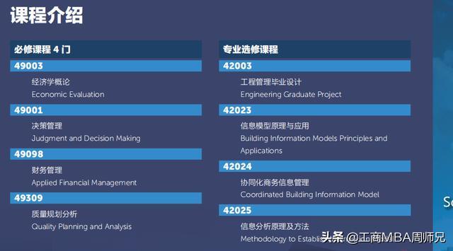 免联考硕士 上海大学与悉尼科技大学合办MEM