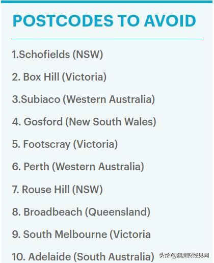 """澳洲十大购房""""危险区""""公布!悉尼一地位居榜首,Burwood被点名"""