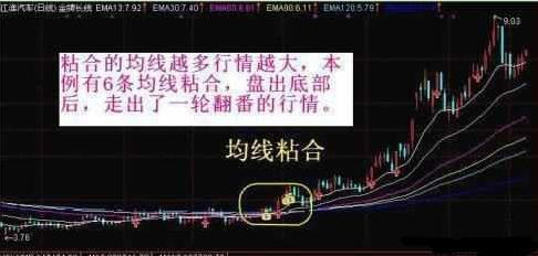 股票如何看出资金流入流出