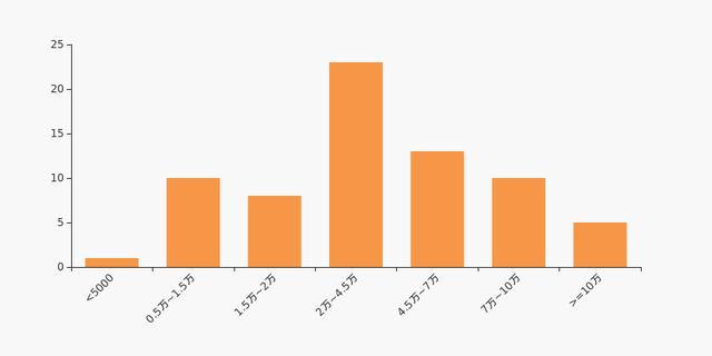 青龙管业股东户数增加1.37%,户均持股5.78万元